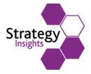 Logo Strategy Insights